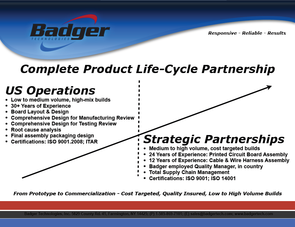 Fact Sheets Farmington Ny Badger Technologies Inc Printed Circuit Board Designer Complete Supplier Pdf